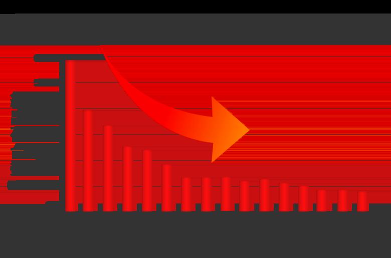 農機具の国内向け出荷台数の推移グラフ